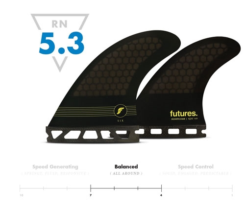 FUTURES F6 QUAD Honeycomb Black / Yellow